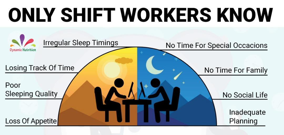 how to ask for more shifts at work