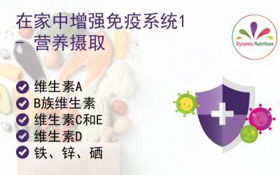 在家中增强免疫系统1 – 营养摄取
